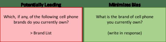 Questionnaire Design 2